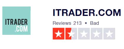 Itrader review trustpilot